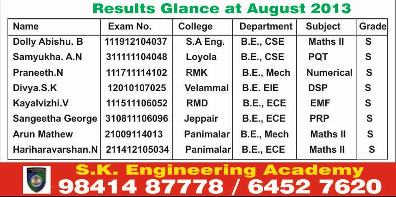 iit kharagpur civil engineering syllabus pdf